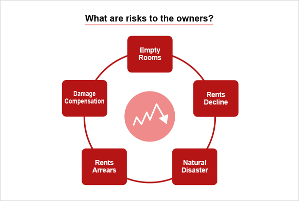 What are risks to the owners?
